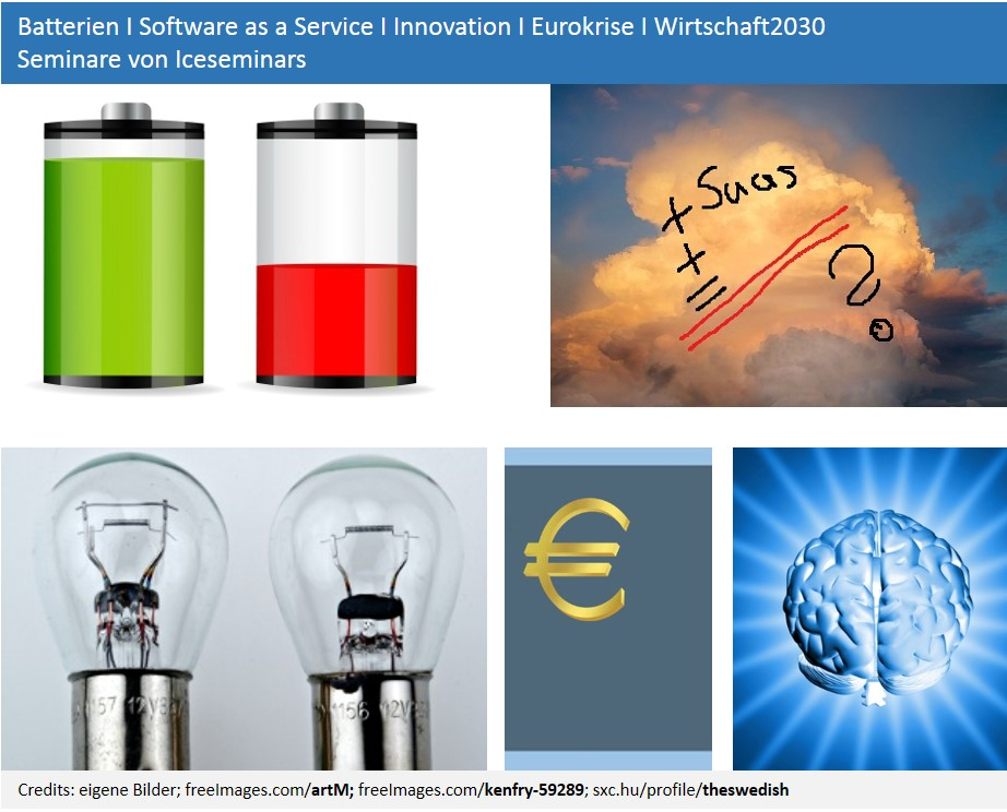 Seminare 2016 Innovation Batterien Eurokrise Software as a Service Iceseminars